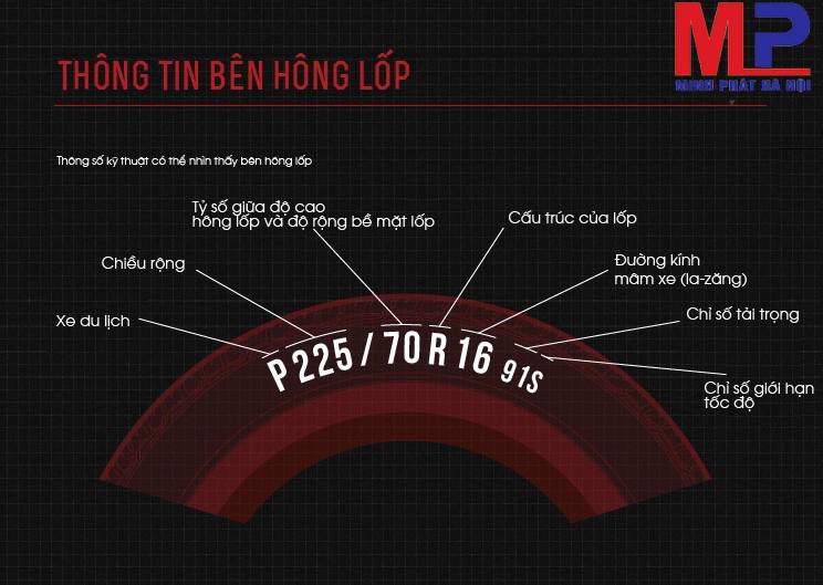 Dựa trên thông số in trên lốp xe để chọn loại lốp xe phù hợp