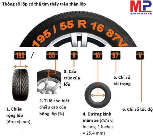 Thông số trên lốp Bridgestone 195/50R16 ER33