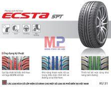 Để chọn lốp bền, êm thì giá lốp xe ô tô Kumho khoảng bao nhiêu?
