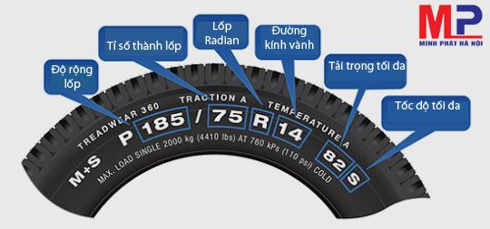 Các thông số của lốp