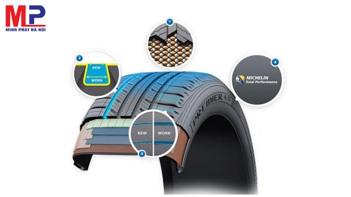 Lốp được trang bị nhiều công nghệ hiện đại