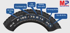So sánh lốp Michelin và lốp Hankook qua thông số của lốp