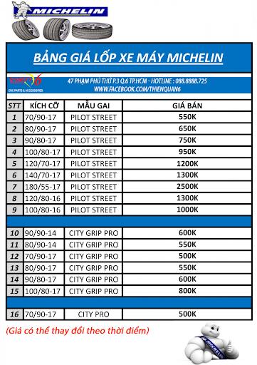 Mức giá của vỏ Michelin