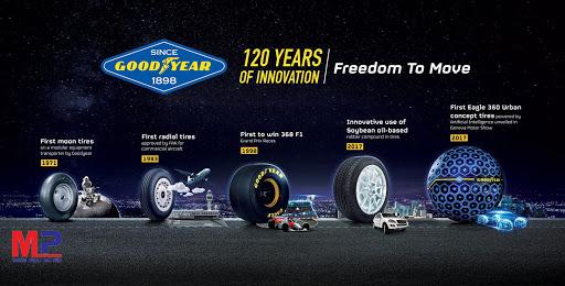 Lốp Goodyear là hãng lốp xe phổ biến vì nó đáp ứng đầy đủ các tiêu chí của một hãng lốp xe uy tín